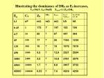 illustrating the dominance of dr 0 as e 0 increases v 0 30kv l 0 30nh z total 1 1z 0 dr 0