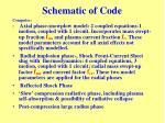schematic of code