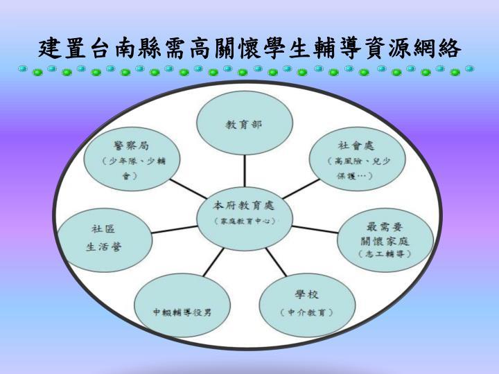 建置台南縣需高關懷學生輔導資源網絡