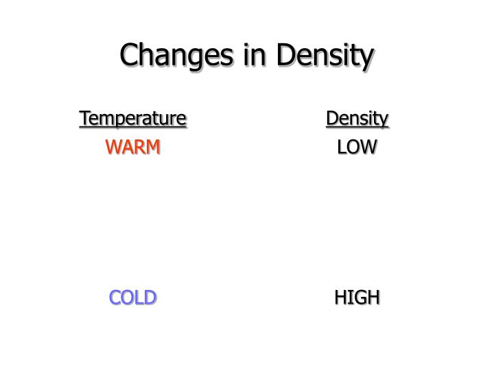 Changes in Density