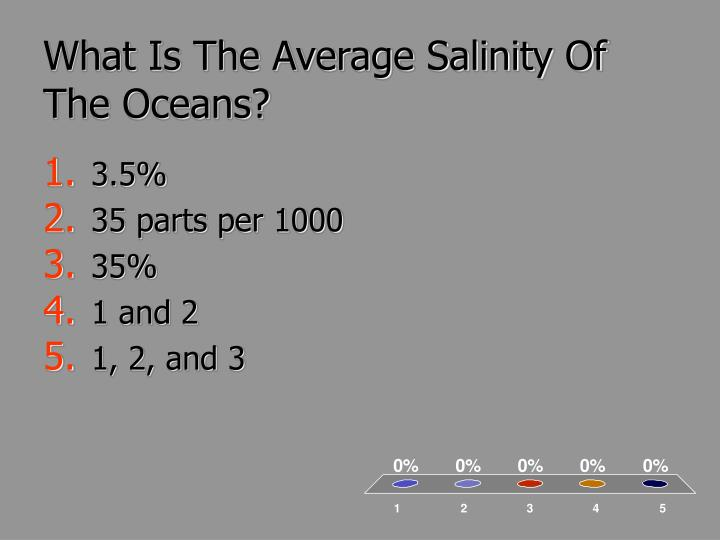 What Is The Average Salinity Of The Oceans?