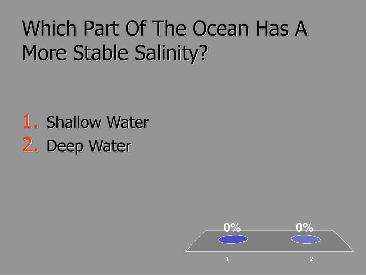Which Part Of The Ocean Has A More Stable Salinity?