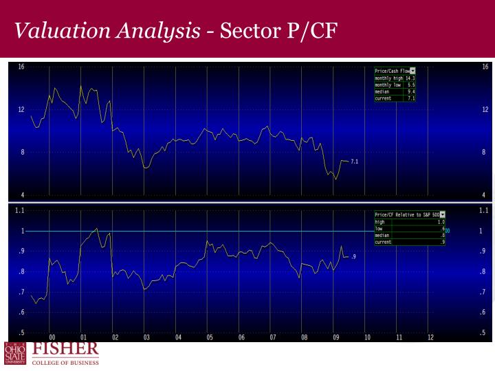 Valuation Analysis -