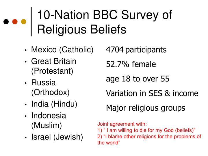 10-Nation BBC Survey of Religious Beliefs