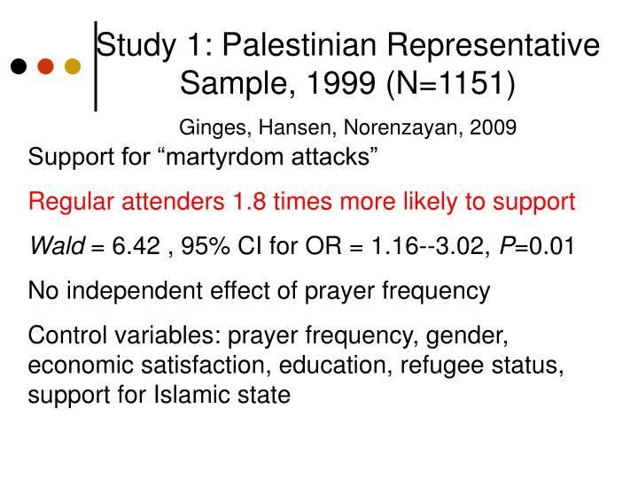 Study 1: Palestinian Representative Sample, 1999 (N=1151)