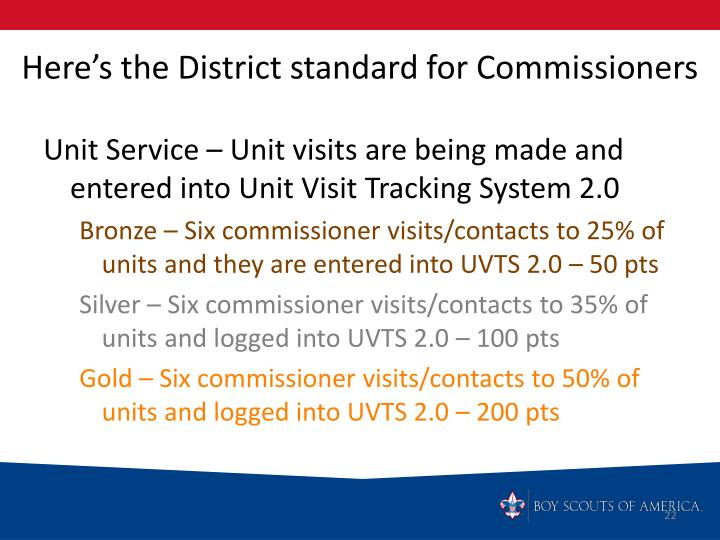 Here's the District standard for Commissioners