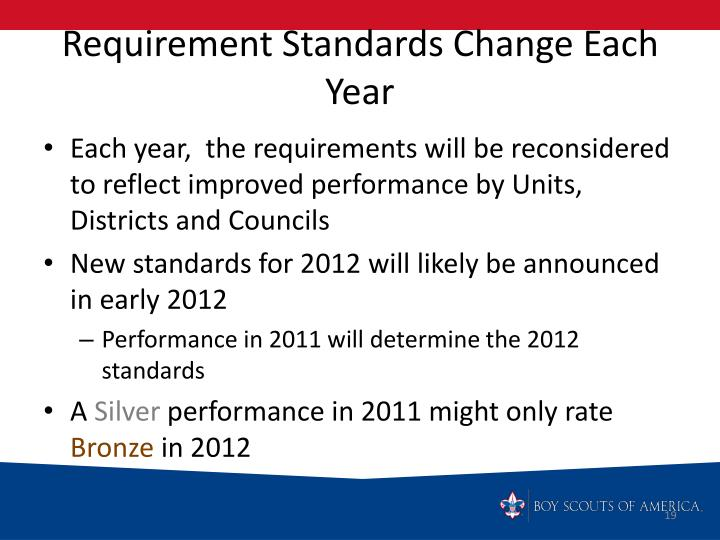 Requirement Standards Change Each Year