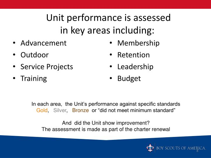 Unit performance is assessed