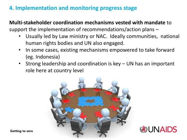4. Implementation and monitoring progress