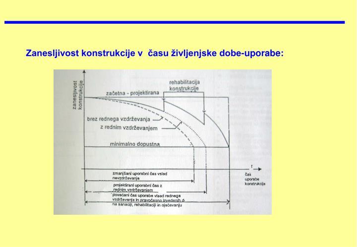 Zanesljivost konstrukcije v  času življenjske dobe-uporabe: