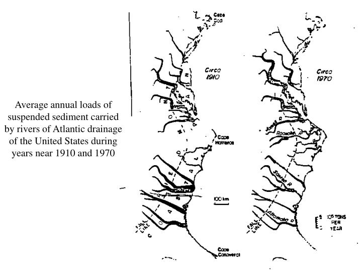 Average annual loads of suspended sediment carried by rivers of Atlantic drainage of the United States during years near 1910 and 1970