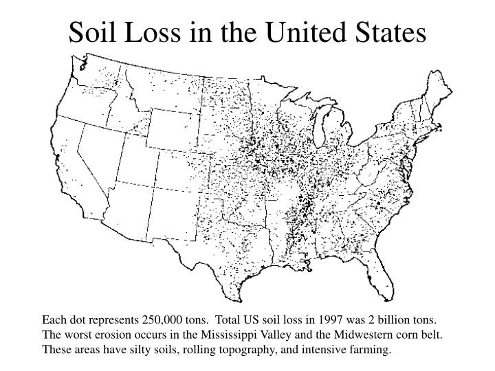 Soil loss in the united states
