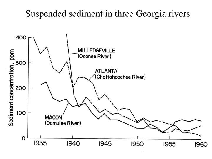 Suspended sediment in three Georgia rivers
