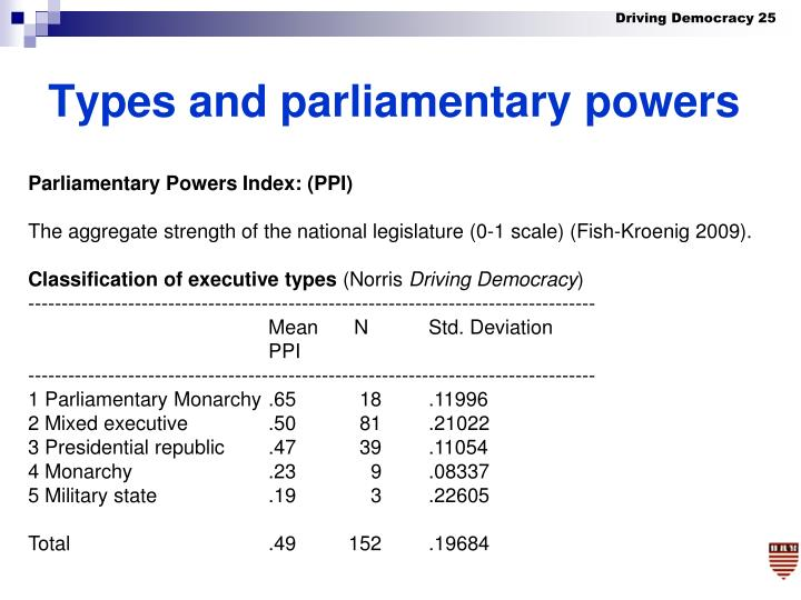 Types and parliamentary