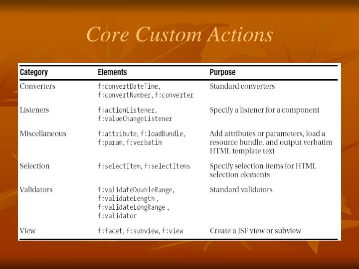 Core Custom Actions