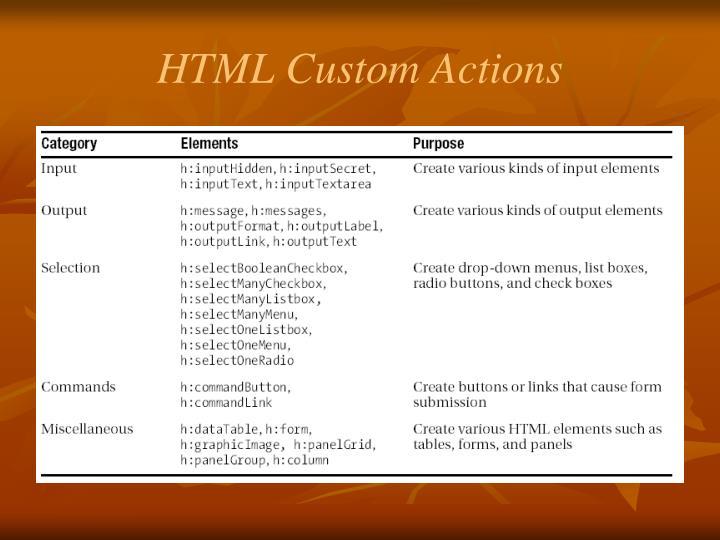 HTML Custom Actions