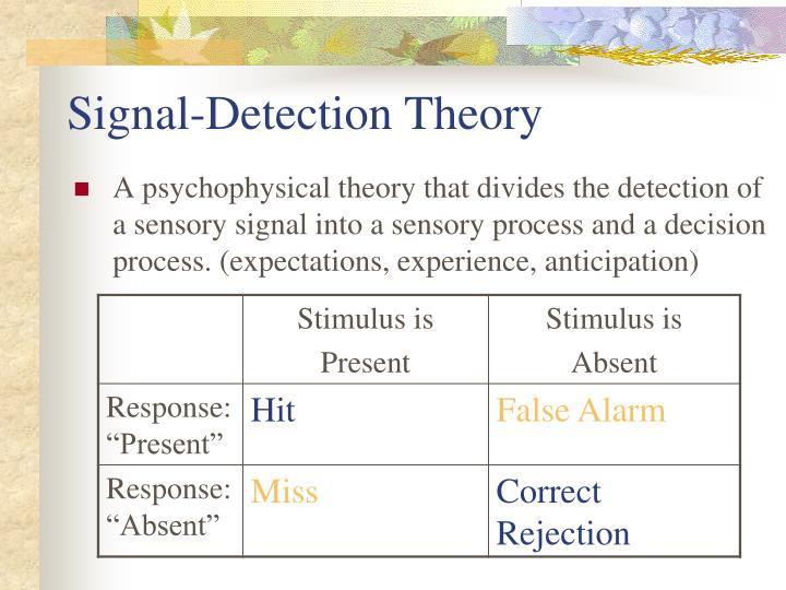 Signal-Detection Theory