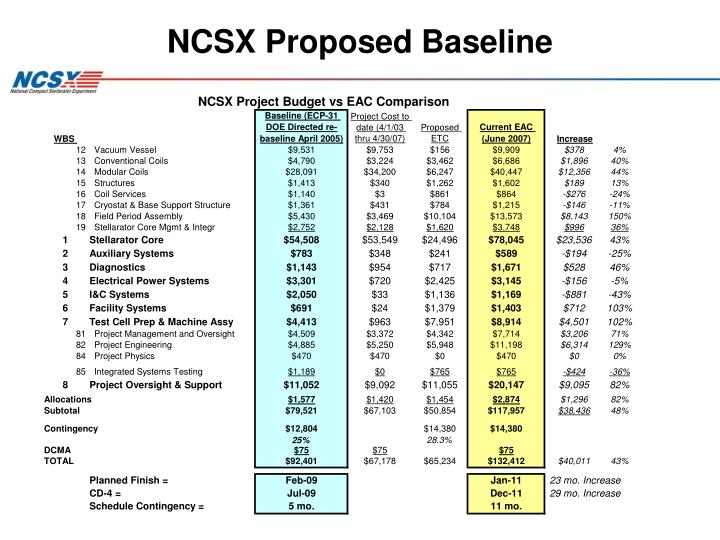 NCSX Proposed Baseline