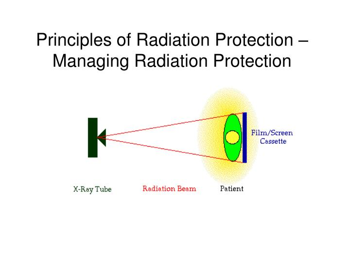 Principles of radiation protection managing radiation protection
