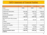 pmte statement of financial position