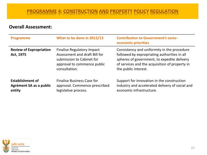 PROGRAMME 4: CONSTRUCTION AND PROPERTY POLICY REGULATION