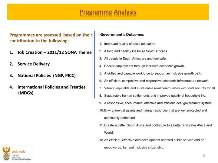 Programme Analysis