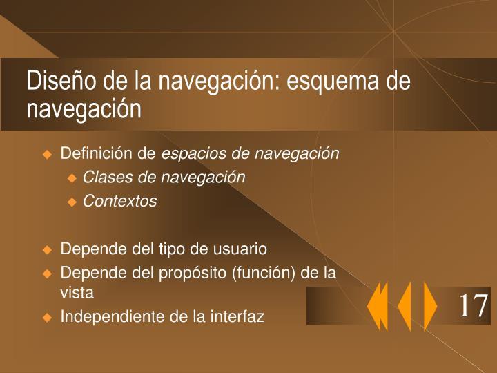 Diseño de la navegación: esquema de navegación