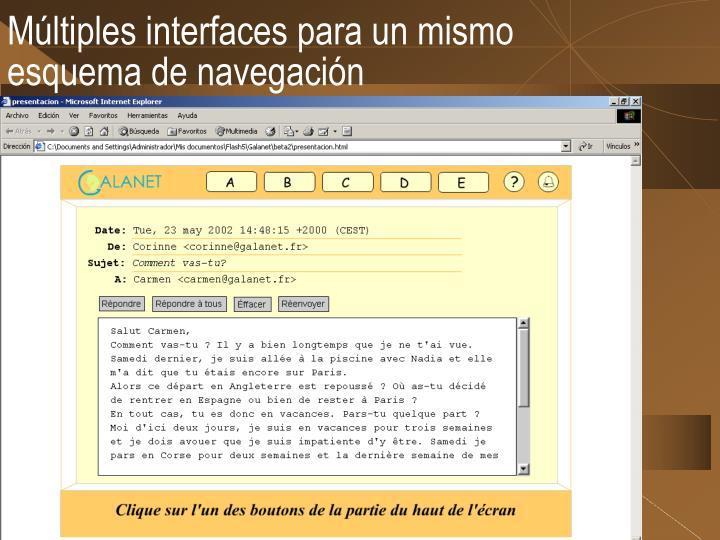 Múltiples interfaces para un mismo esquema de navegación