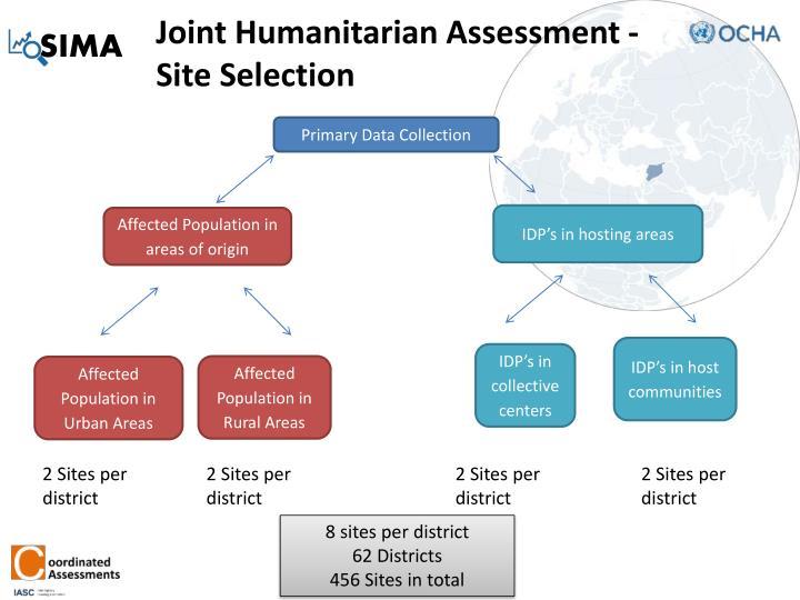 Joint Humanitarian