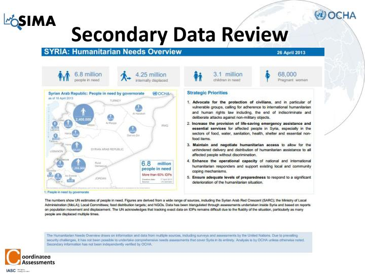 Secondary Data Review