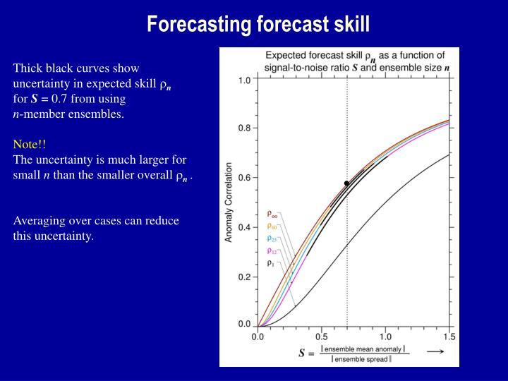 Forecasting forecast skill