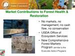 market contributions to forest health restoration