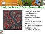 priority landscapes forest resource needs