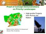 proof of concept demonstrations on priority landscapes