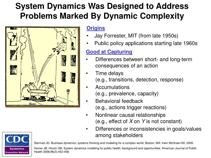 System Dynamics Was Designed to Address
