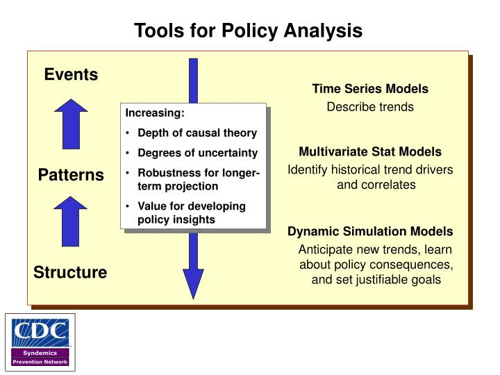 Tools for Policy Analysis