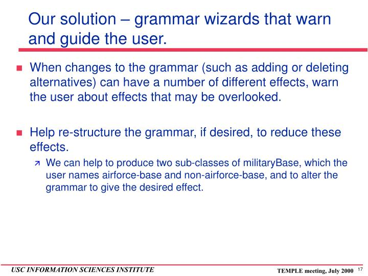 Our solution – grammar wizards that warn and guide the user.