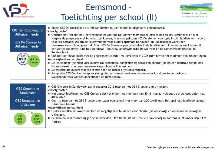 Eemsmond –