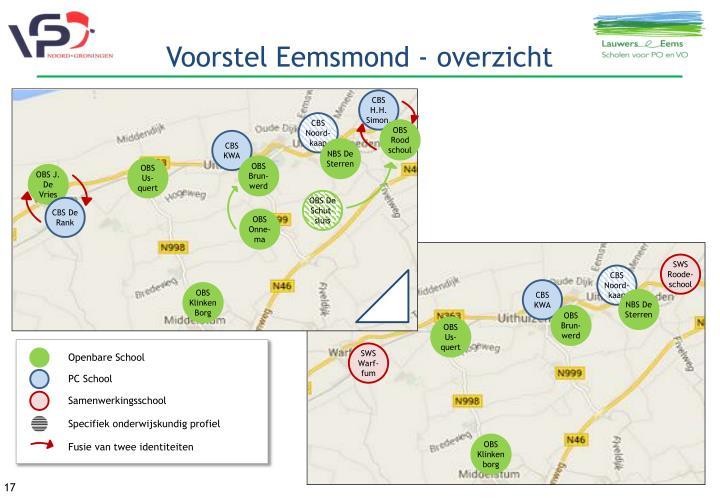 Voorstel Eemsmond - overzicht