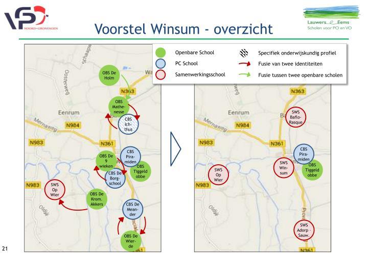 Voorstel Winsum - overzicht