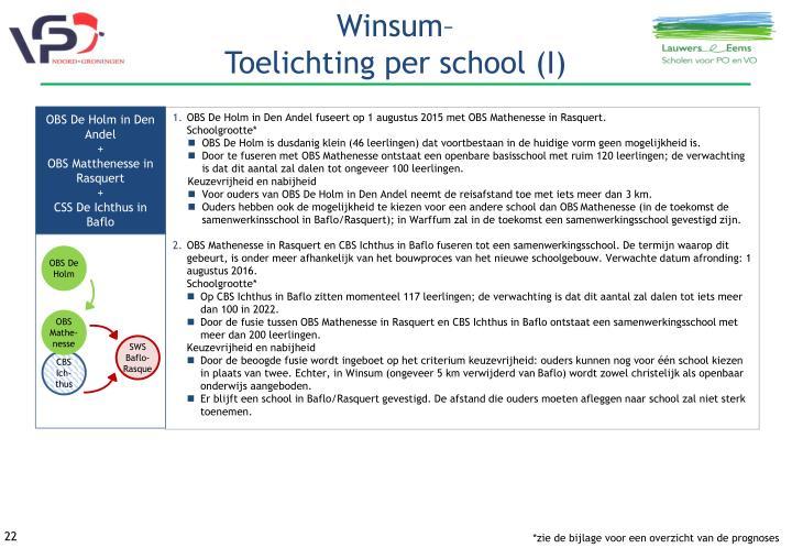 Winsum–