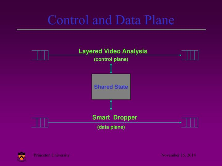 Control and Data Plane