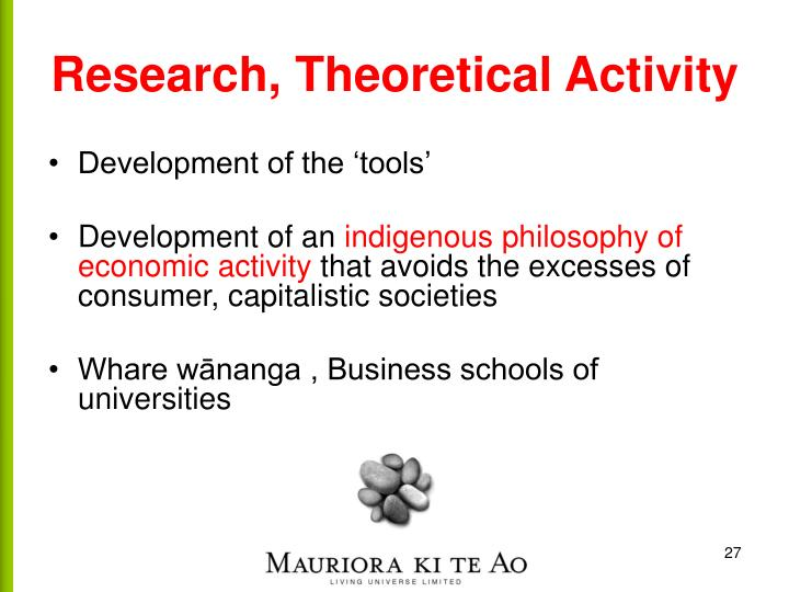 Research, Theoretical Activity