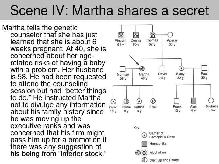 Scene IV: Martha shares a secret