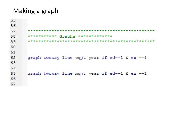 Making a graph