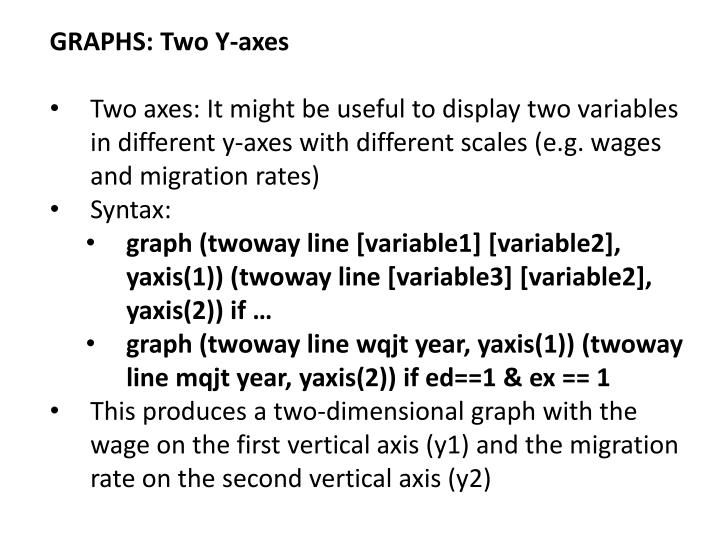 GRAPHS: Two Y-axes