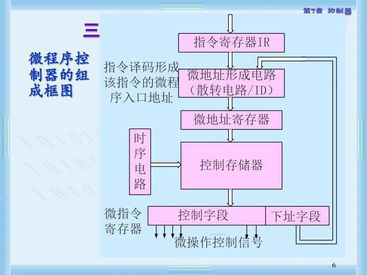 三、微程序控制器的组成