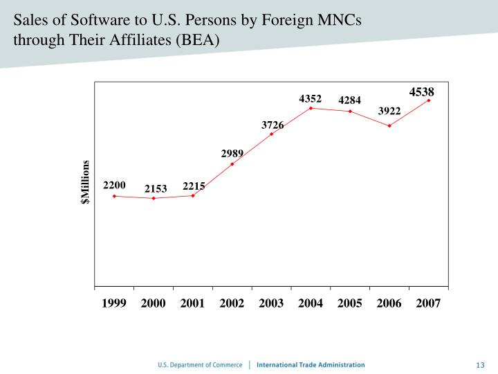 Sales of Software to U.S. Persons by Foreign MNCs through Their Affiliates (BEA)