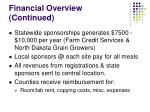 financial overview continued