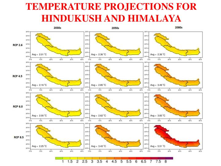 TEMPERATURE PROJECTIONS FOR HINDUKUSH AND HIMALAYA